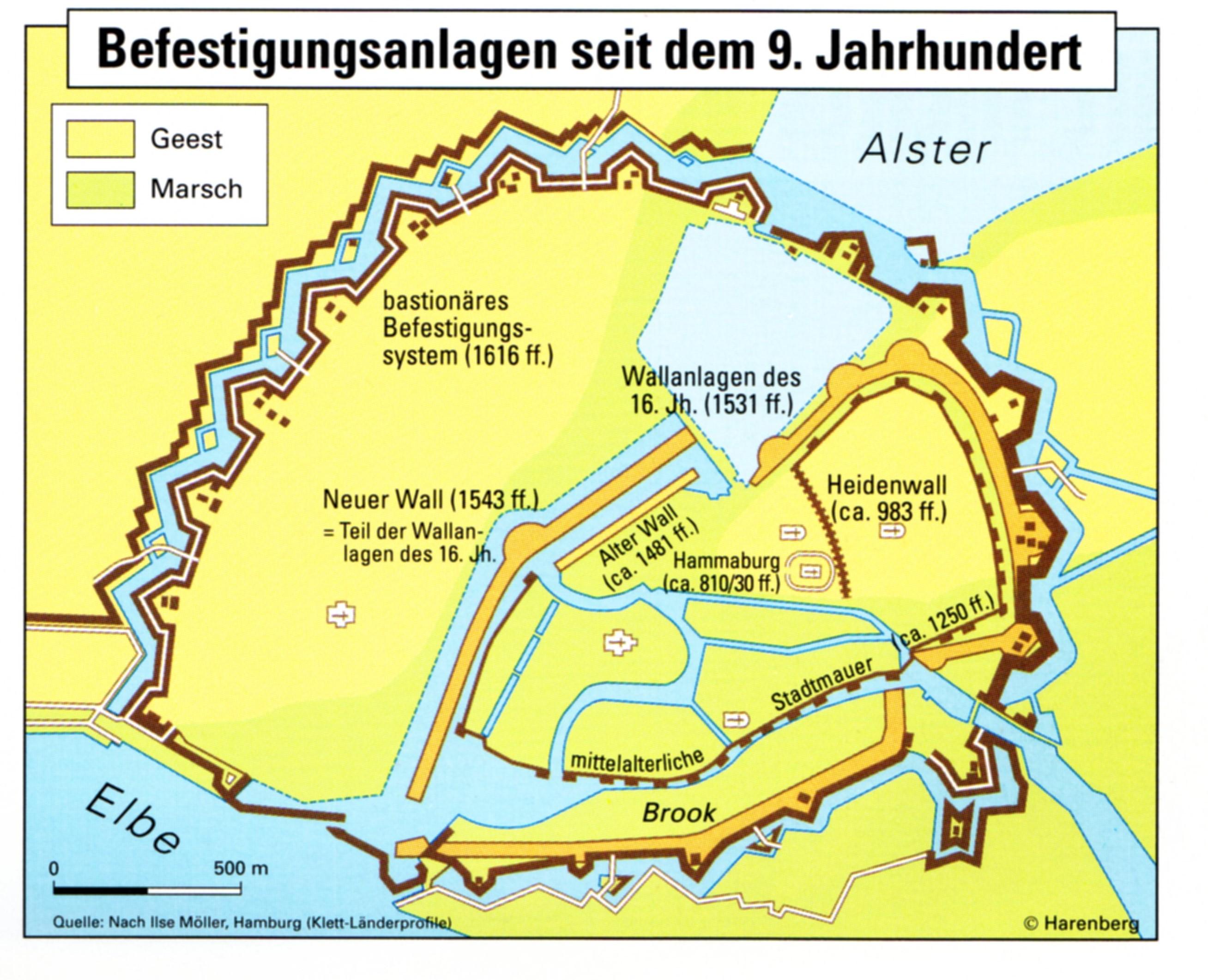 Stadtmauern im mittelalterlichen Hamburg